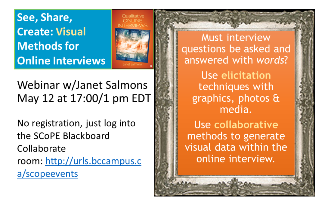 Webinar: See, Share, Create: Visual Methods for Online Interviews