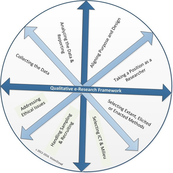e-research framework_JES