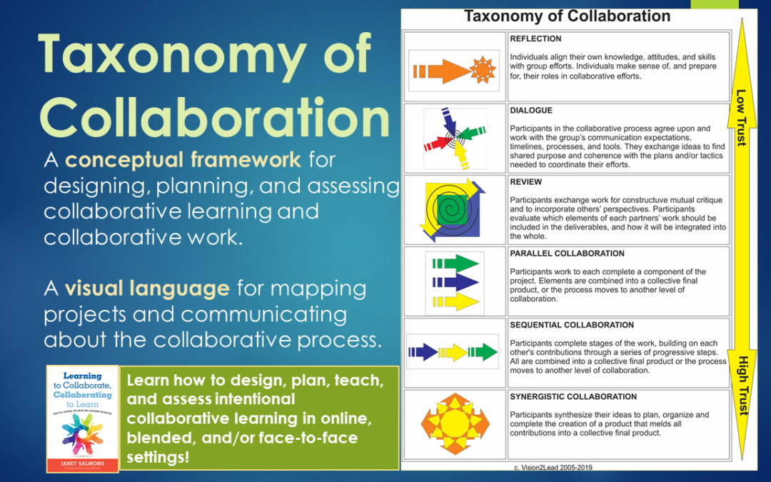 Teach Educators to Teach Collaboratively